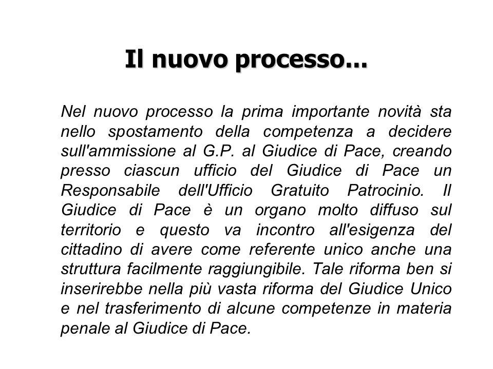 Il nuovo processo... Nel nuovo processo la prima importante novità sta nello spostamento della competenza a decidere sull'ammissione al G.P. al Giudic