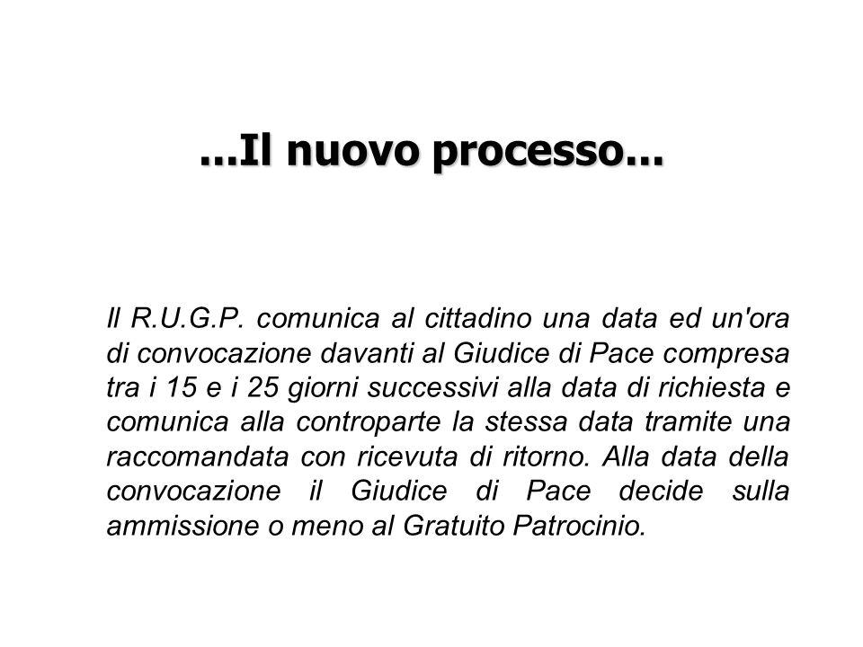 ...Il nuovo processo... Il R.U.G.P. comunica al cittadino una data ed un'ora di convocazione davanti al Giudice di Pace compresa tra i 15 e i 25 giorn