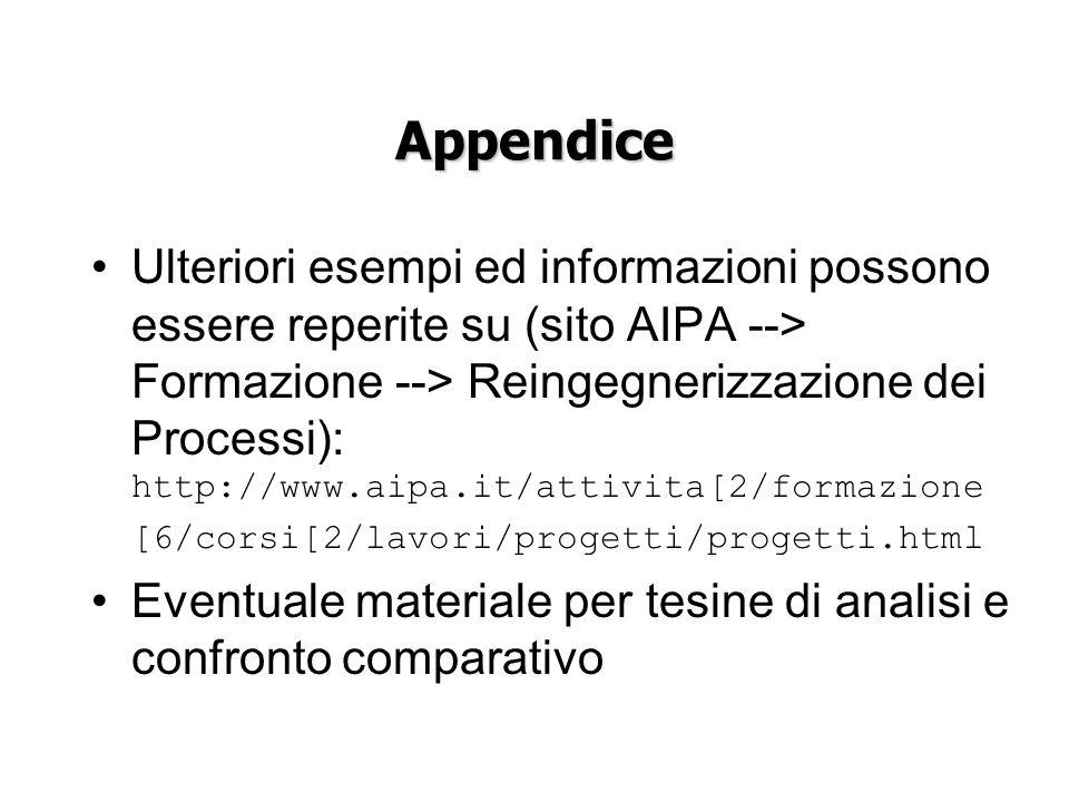 Appendice Ulteriori esempi ed informazioni possono essere reperite su (sito AIPA --> Formazione --> Reingegnerizzazione dei Processi): http://www.aipa