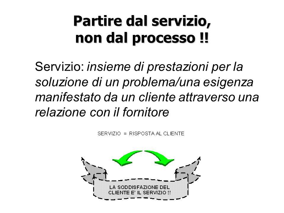 Partire dal servizio, non dal processo !! Servizio: insieme di prestazioni per la soluzione di un problema/una esigenza manifestato da un cliente attr