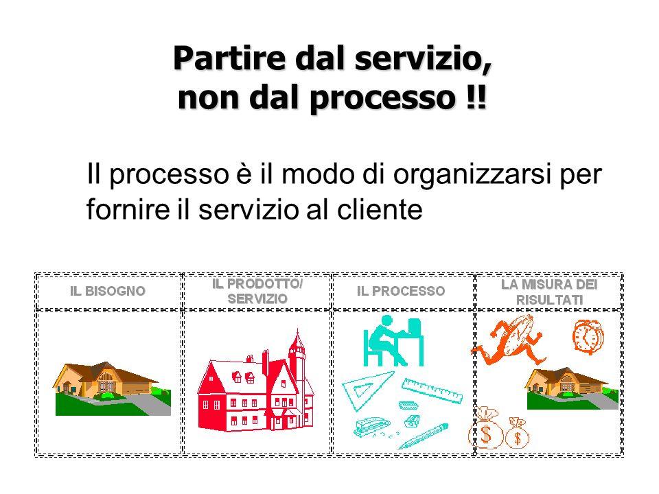 Partire dal servizio, non dal processo !! Il processo è il modo di organizzarsi per fornire il servizio al cliente