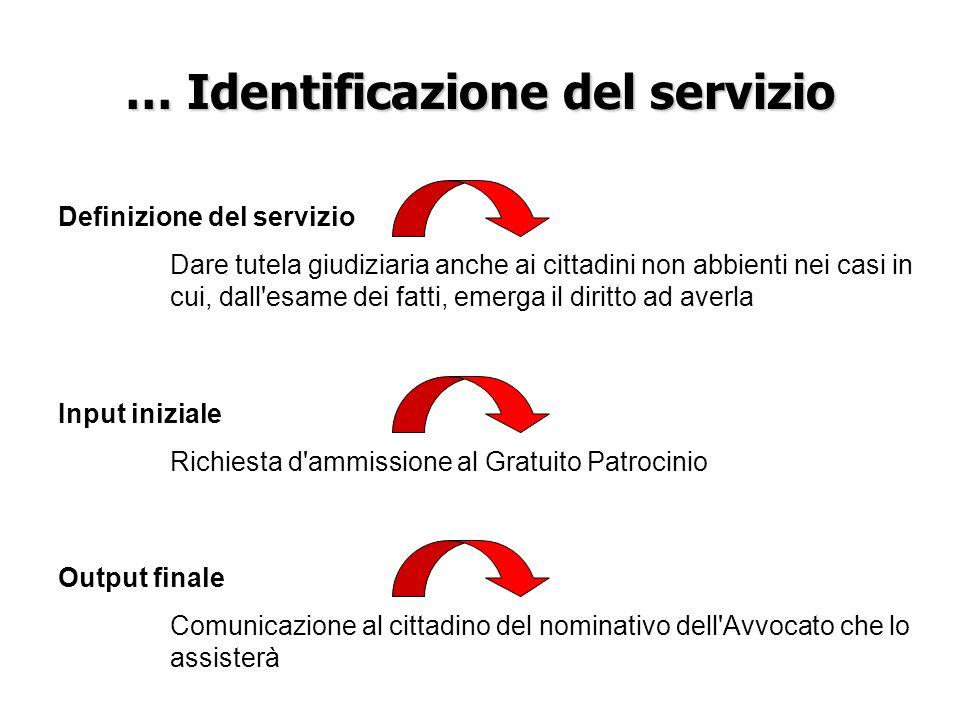 … Identificazione del servizio Definizione del servizio Dare tutela giudiziaria anche ai cittadini non abbienti nei casi in cui, dall'esame dei fatti,