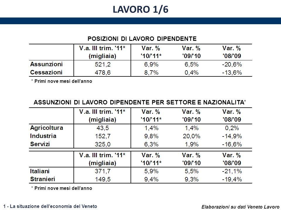 POSIZIONI DI LAVORO DIPENDENTE Elaborazioni su dati Veneto Lavoro 1 - La situazione delleconomia del Veneto ASSUNZIONI DI LAVORO DIPENDENTE PER SETTOR