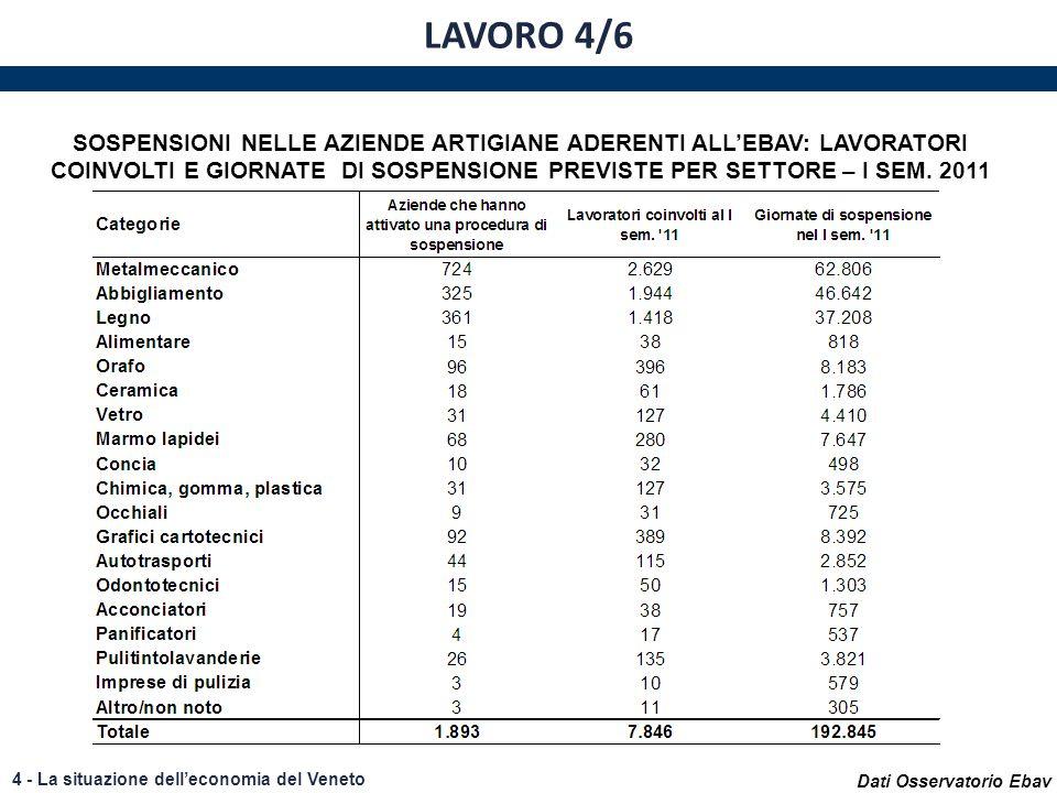 Elaborazioni su dati Istat 15 - La situazione delleconomia del Veneto DEMOGRAFIA 1/2 SERIE STORICA (AL 1 GENNAIO) DELLA POPOLAZIONE RESIDENTE IN VENETO VARIAZIONI % (AL 1 GENNAIO) DELLA POPOLAZIONE RESIDENTE IN VENETO