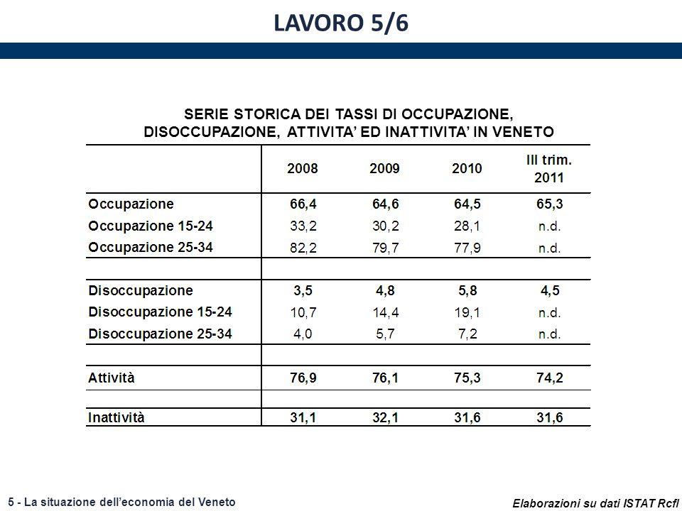Elaborazioni su dati Istat 16 - La situazione delleconomia del Veneto DEMOGRAFIA 2/2 INDICATORI DEMOGRAFICI