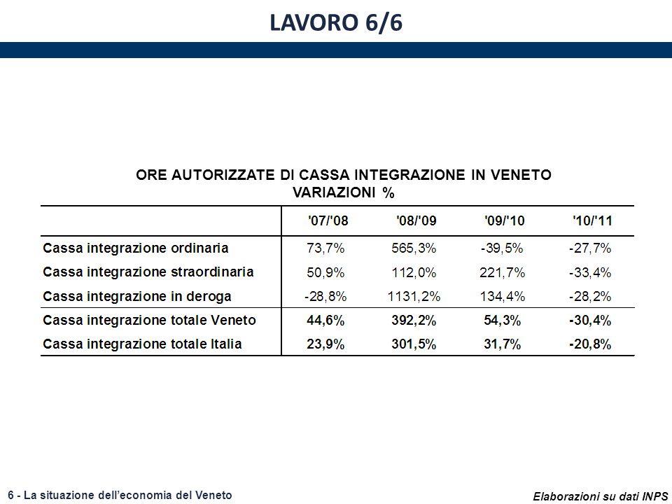 Elaborazioni su dati INPS 6 - La situazione delleconomia del Veneto LAVORO 6/6 ORE AUTORIZZATE DI CASSA INTEGRAZIONE IN VENETO VARIAZIONI %