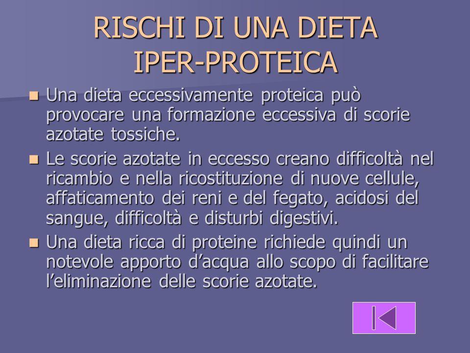 RISCHI DI UNA DIETA IPER-PROTEICA Una dieta eccessivamente proteica può provocare una formazione eccessiva di scorie azotate tossiche. Una dieta ecces