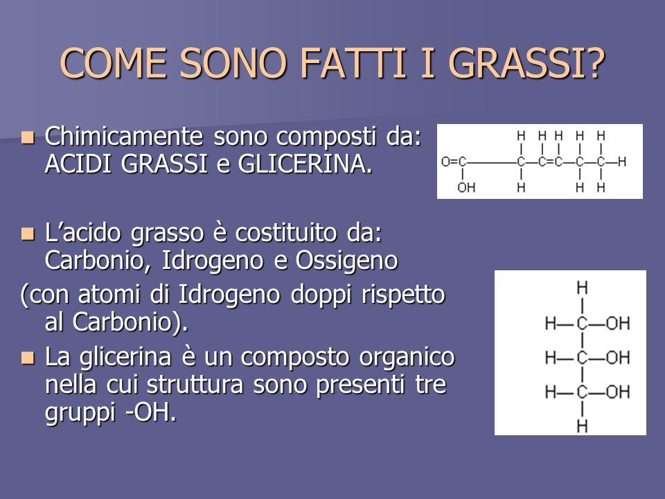 COME SONO FATTI I GRASSI? Chimicamente sono composti da: ACIDI GRASSI e GLICERINA. Chimicamente sono composti da: ACIDI GRASSI e GLICERINA. Lacido gra