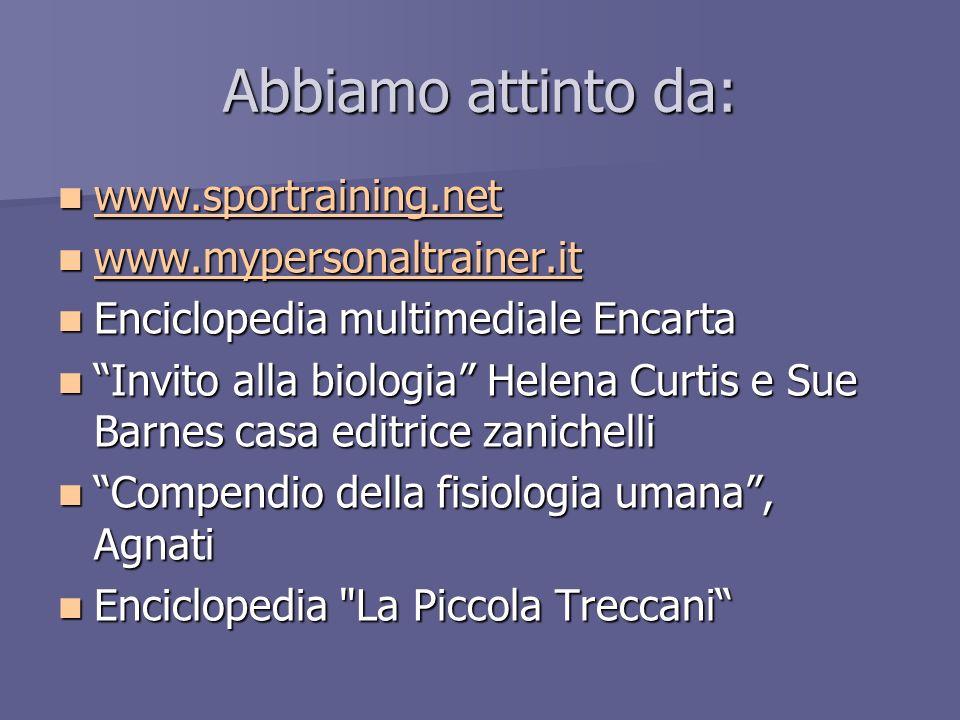 Abbiamo attinto da: www.sportraining.net www.sportraining.net www.sportraining.net www.mypersonaltrainer.it www.mypersonaltrainer.it www.mypersonaltra