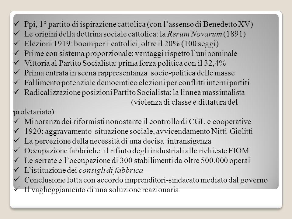 Ppi, 1° partito di ispirazione cattolica (con lassenso di Benedetto XV) Le origini della dottrina sociale cattolica: la Rerum Novarum (1891) Elezioni