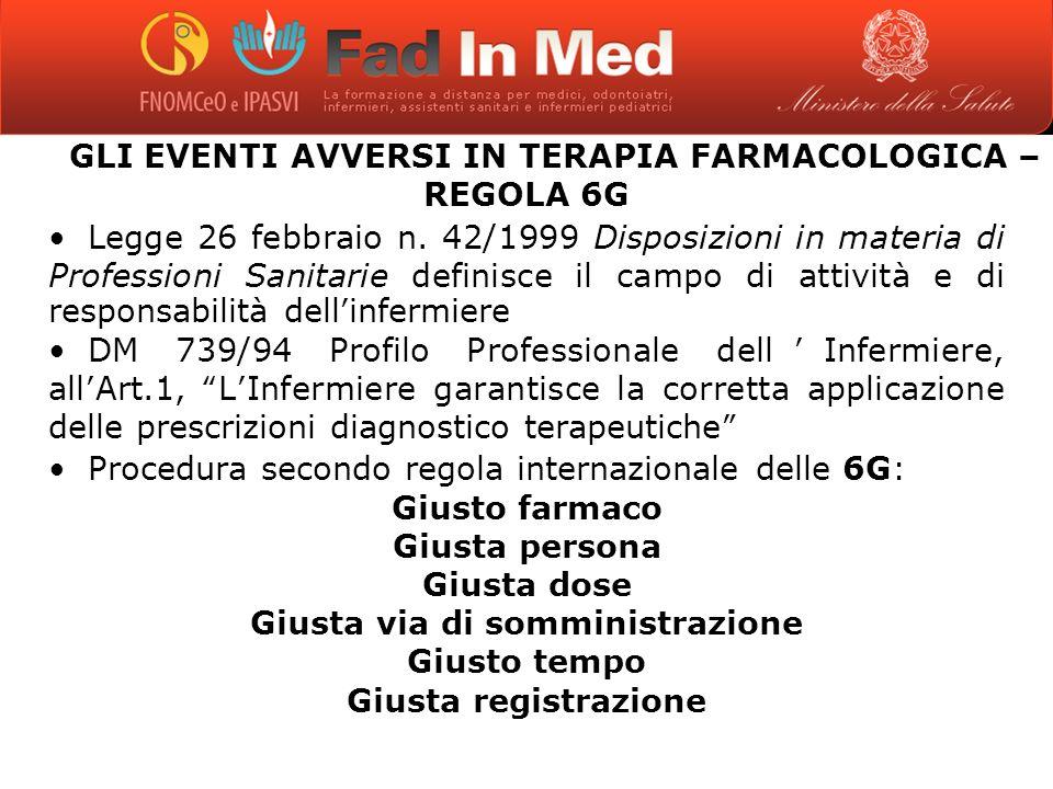 GLI EVENTI AVVERSI IN TERAPIA FARMACOLOGICA – REGOLA 6G Legge 26 febbraio n.