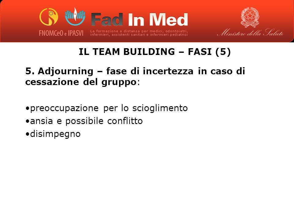 IL TEAM BUILDING – FASI (5) 5.