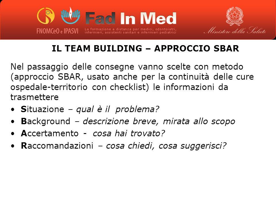 IL TEAM BUILDING – APPROCCIO SBAR Nel passaggio delle consegne vanno scelte con metodo (approccio SBAR, usato anche per la continuità delle cure ospedale-territorio con checklist) le informazioni da trasmettere Situazione – qual è il problema.