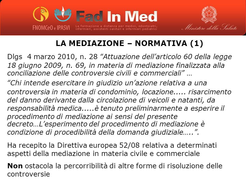 LA MEDIAZIONE – NORMATIVA (1) Dlgs 4 marzo 2010, n.