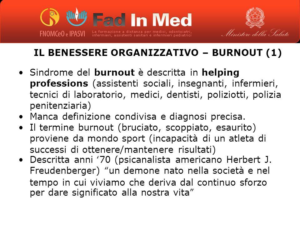 IL BENESSERE ORGANIZZATIVO – BURNOUT (1) Sindrome del burnout è descritta in helping professions (assistenti sociali, insegnanti, infermieri, tecnici di laboratorio, medici, dentisti, poliziotti, polizia penitenziaria) Manca definizione condivisa e diagnosi precisa.