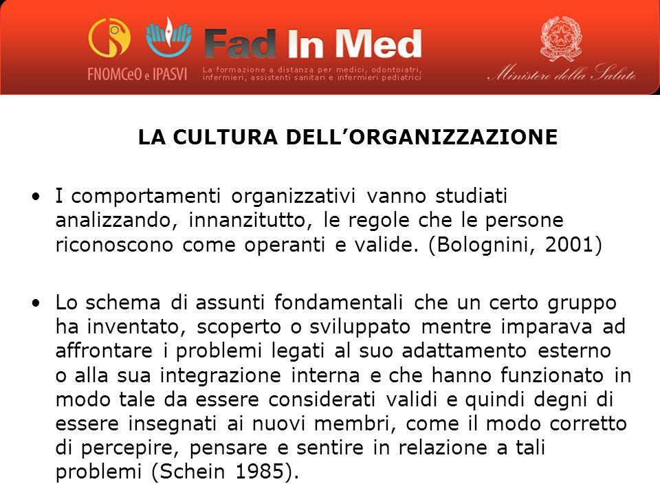 LA CULTURA DELLORGANIZZAZIONE I comportamenti organizzativi vanno studiati analizzando, innanzitutto, le regole che le persone riconoscono come operanti e valide.