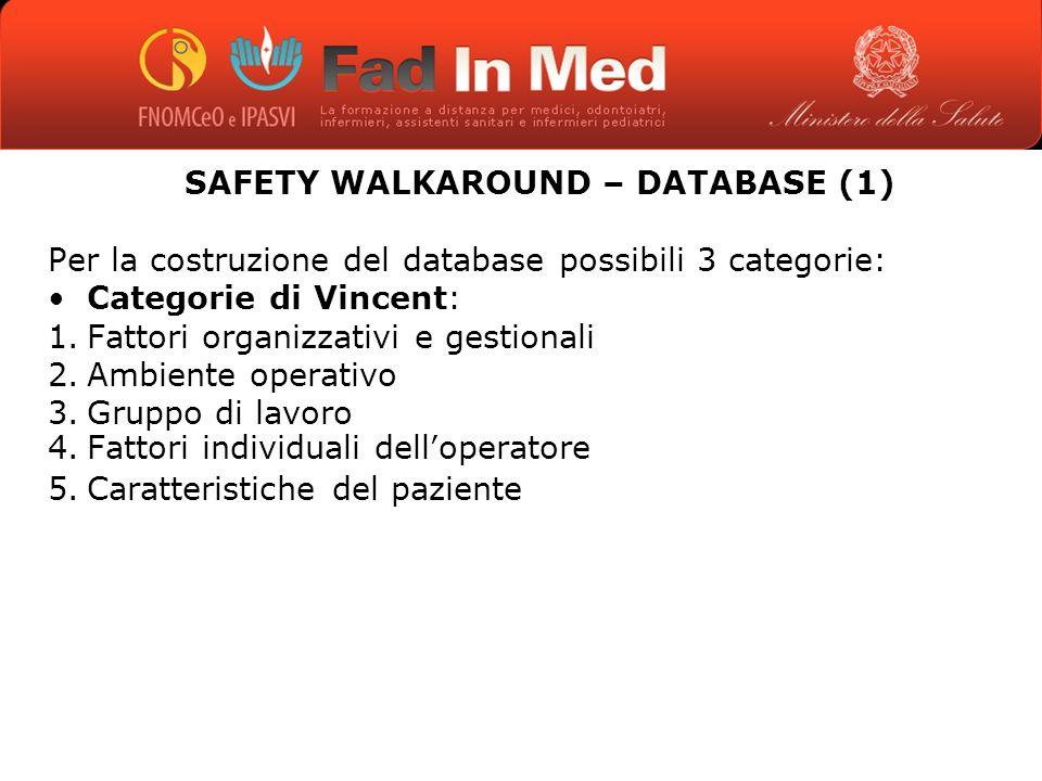 SAFETY WALKAROUND – DATABASE (1) Per la costruzione del database possibili 3 categorie: Categorie di Vincent: 1.Fattori organizzativi e gestionali 2.Ambiente operativo 3.Gruppo di lavoro 4.Fattori individuali delloperatore 5.Caratteristiche del paziente