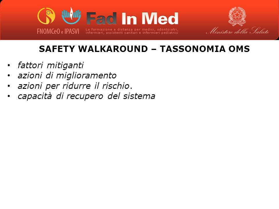 SAFETY WALKAROUND – TASSONOMIA OMS fattori mitiganti azioni di miglioramento azioni per ridurre il rischio.