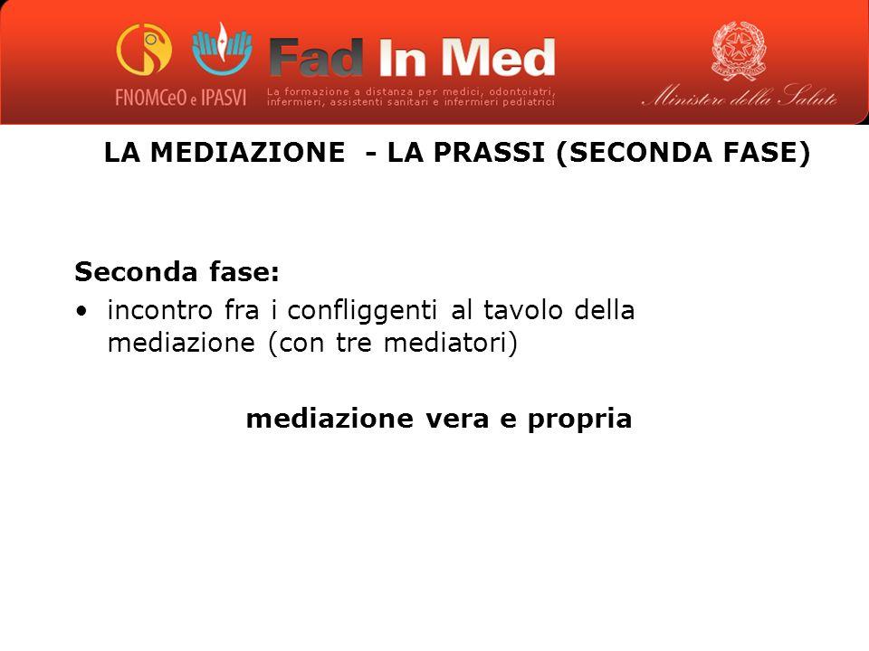 LA MEDIAZIONE - LA PRASSI (SECONDA FASE) Seconda fase: incontro fra i confliggenti al tavolo della mediazione (con tre mediatori) mediazione vera e propria