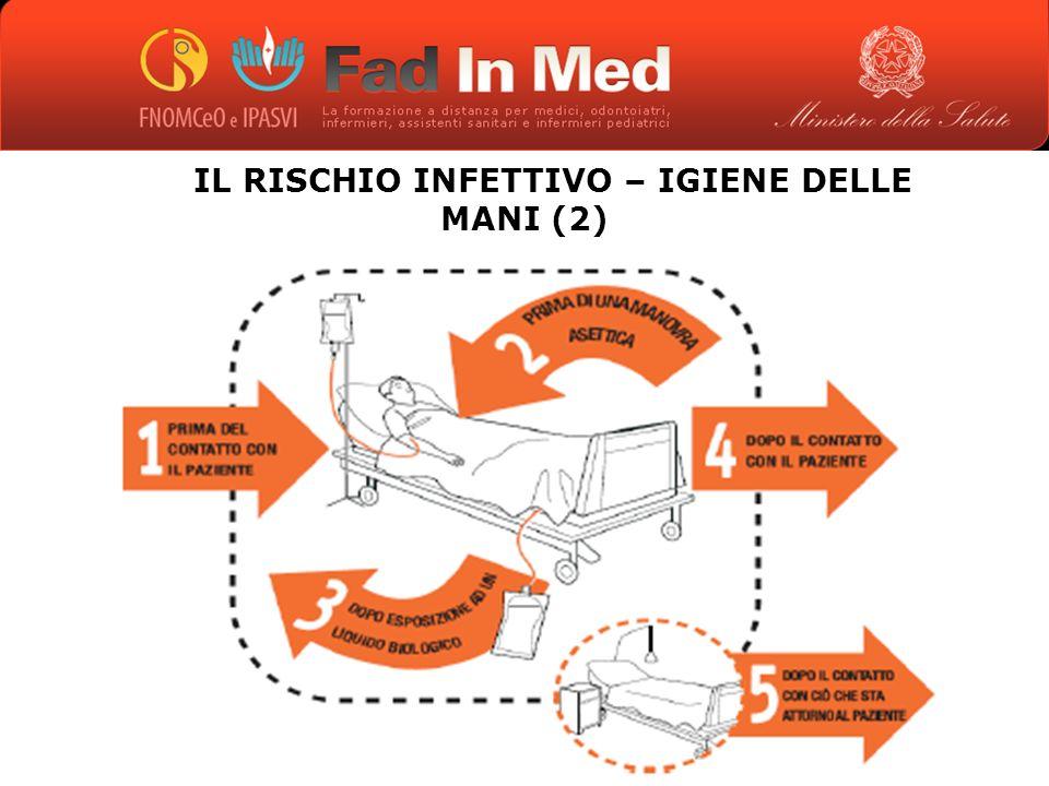 IL RISCHIO INFETTIVO – IGIENE DELLE MANI (2)