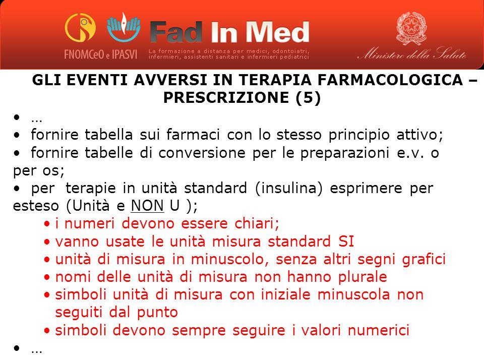 GLI EVENTI AVVERSI IN TERAPIA FARMACOLOGICA – PRESCRIZIONE (5) … fornire tabella sui farmaci con lo stesso principio attivo; fornire tabelle di conversione per le preparazioni e.v.