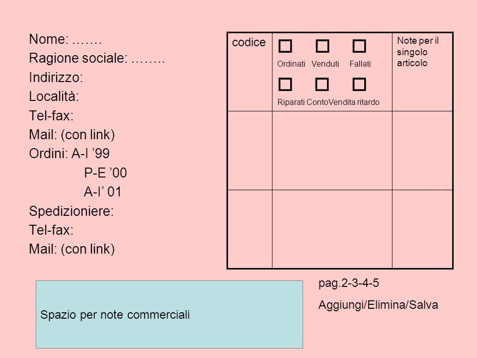 Nome: ……. Ragione sociale: …….. Indirizzo: Località: Tel-fax: Mail: (con link) Ordini: A-I 99 P-E 00 A-I 01 Spedizioniere: Tel-fax: Mail: (con link) S