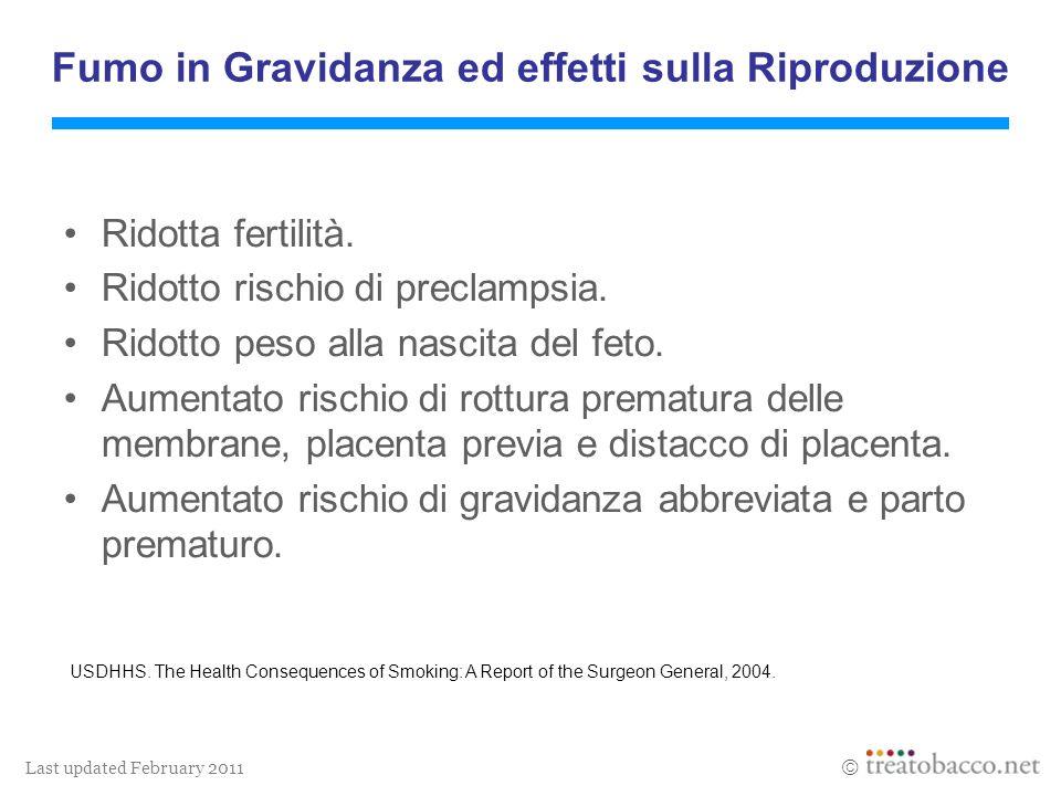 Last updated February 2011 Fumo in Gravidanza ed effetti sulla Riproduzione Ridotta fertilità. Ridotto rischio di preclampsia. Ridotto peso alla nasci