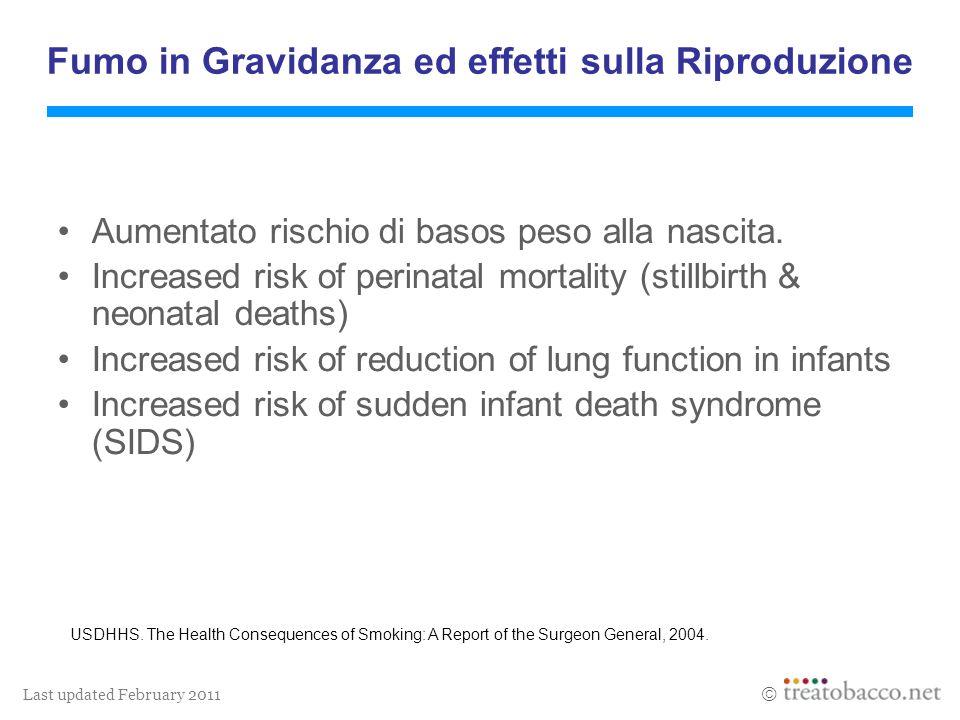 Last updated February 2011 Aumentato rischio di basos peso alla nascita. Increased risk of perinatal mortality (stillbirth & neonatal deaths) Increase