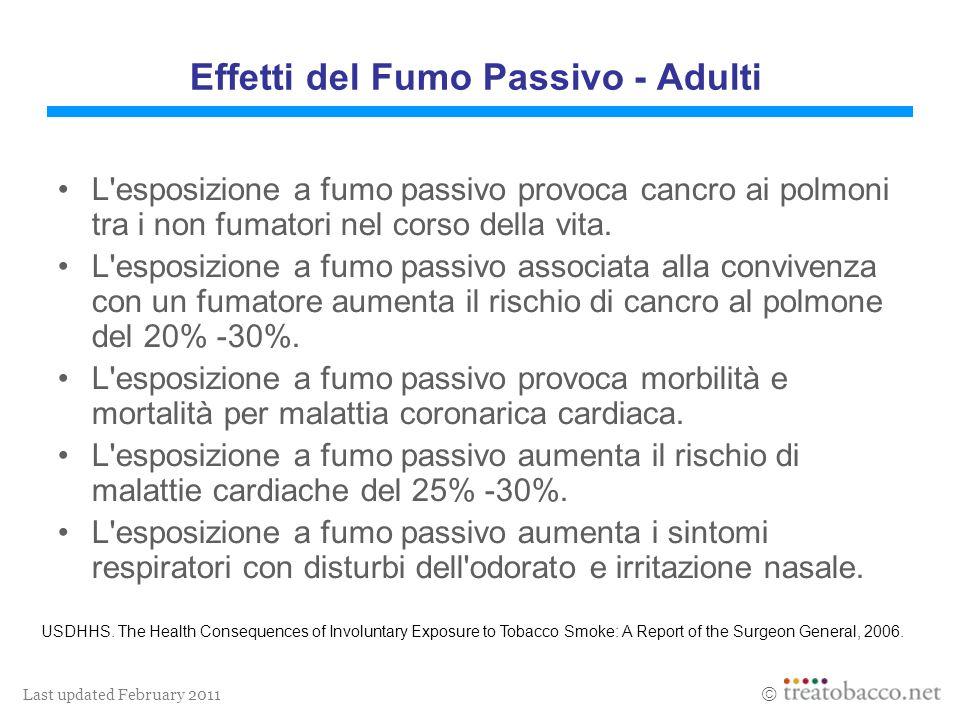 Last updated February 2011 Effetti del Fumo Passivo - Adulti L esposizione a fumo passivo provoca cancro ai polmoni tra i non fumatori nel corso della vita.