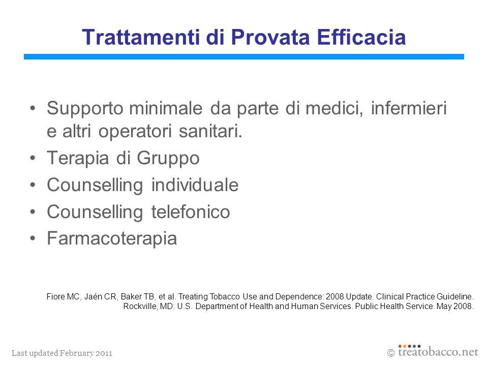 Last updated February 2011 Trattamenti di Provata Efficacia Supporto minimale da parte di medici, infermieri e altri operatori sanitari. Terapia di Gr