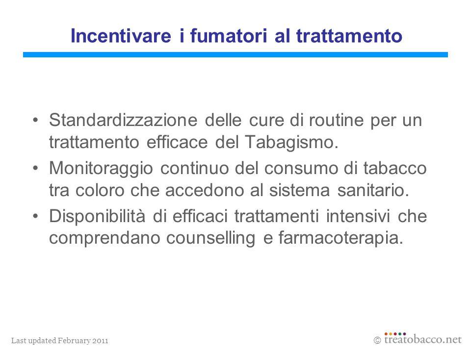 Last updated February 2011 Standardizzazione delle cure di routine per un trattamento efficace del Tabagismo. Monitoraggio continuo del consumo di tab