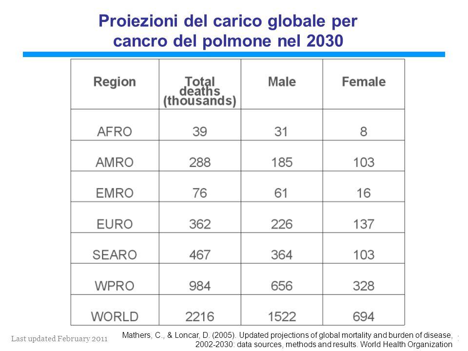 Last updated February 2011 Proiezioni del carico globale per cancro del polmone nel 2030 Mathers, C., & Loncar, D. (2005). Updated projections of glob