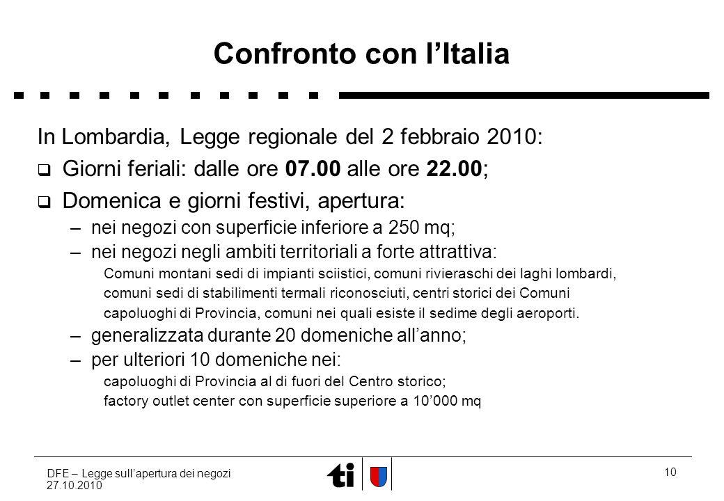 DFE – Legge sullapertura dei negozi 27.10.2010 10 Confronto con lItalia In Lombardia, Legge regionale del 2 febbraio 2010: Giorni feriali: dalle ore 0