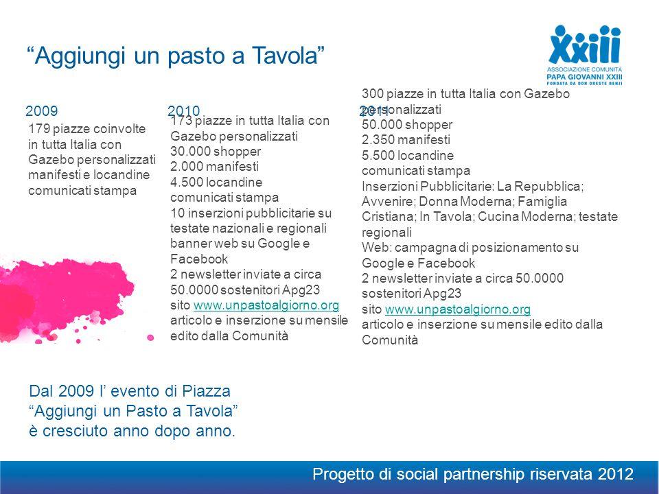 Dal 2009 l evento di Piazza Aggiungi un Pasto a Tavola è cresciuto anno dopo anno.