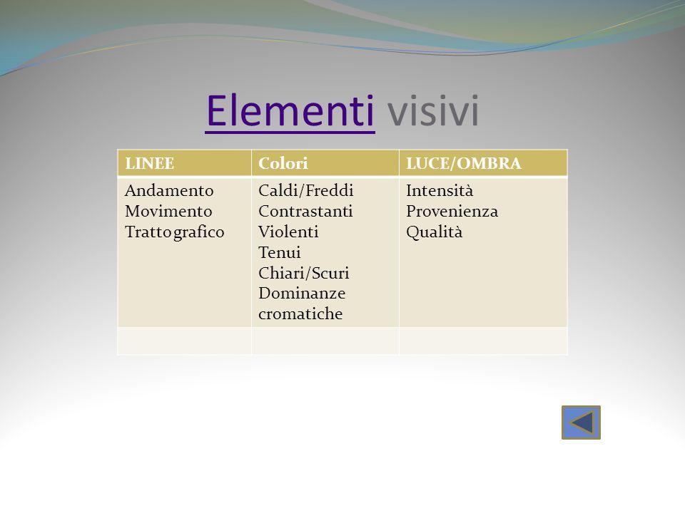 ElementiElementi visivi LINEEColoriLUCE/OMBRA Andamento Movimento Tratto grafico Caldi/Freddi Contrastanti Violenti Tenui Chiari/Scuri Dominanze croma