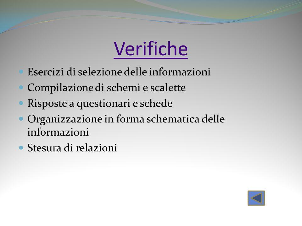 Verifiche Esercizi di selezione delle informazioni Compilazione di schemi e scalette Risposte a questionari e schede Organizzazione in forma schematic