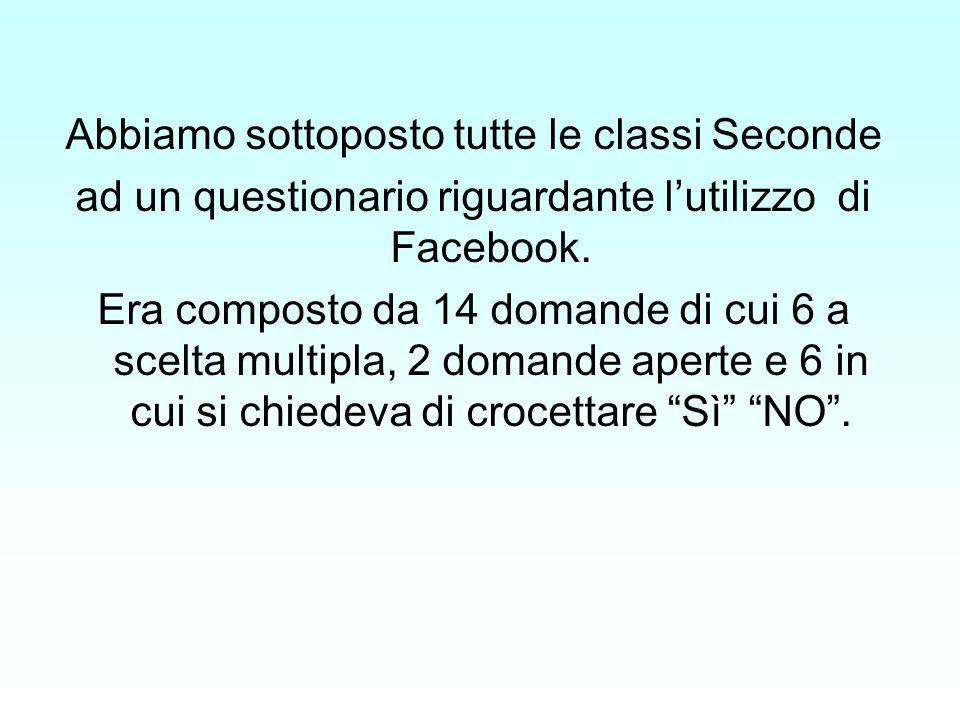 Abbiamo sottoposto tutte le classi Seconde ad un questionario riguardante lutilizzo di Facebook.