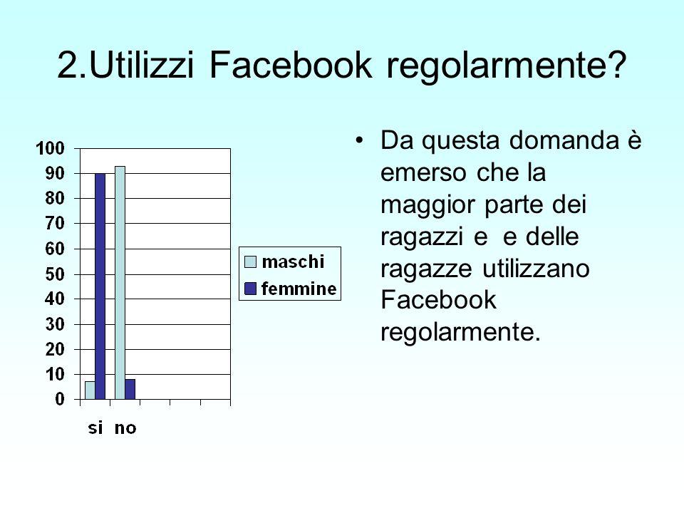 2.Utilizzi Facebook regolarmente.
