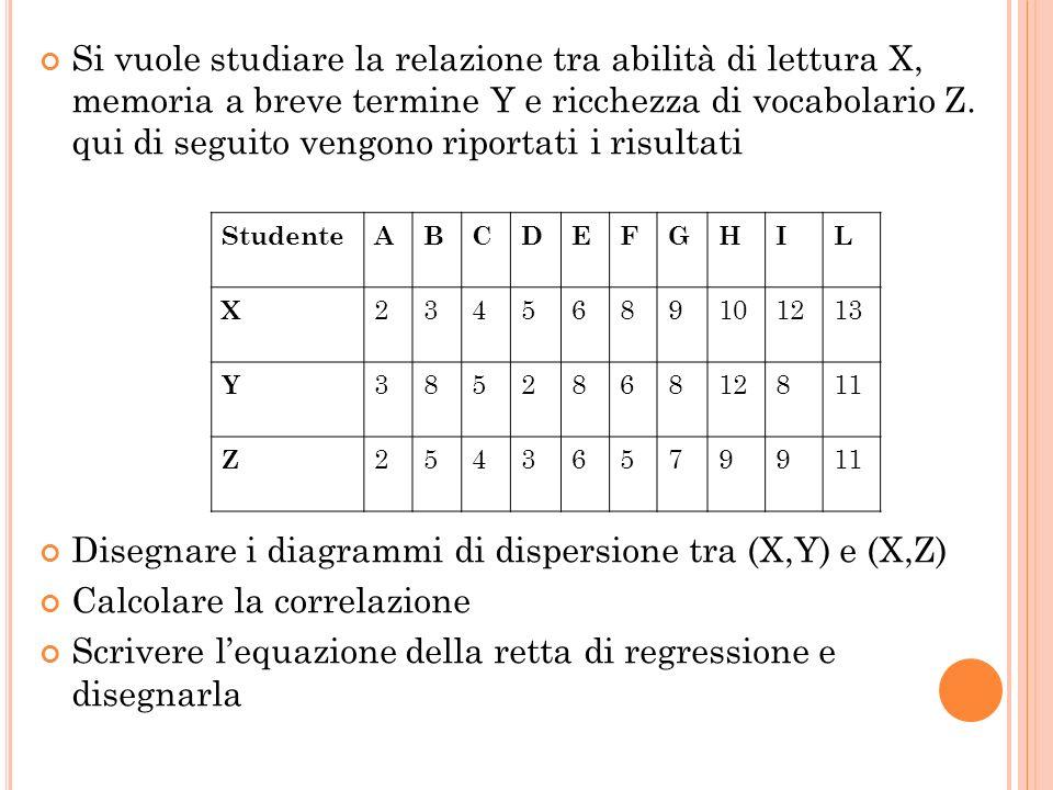 Si vuole studiare la relazione tra abilità di lettura X, memoria a breve termine Y e ricchezza di vocabolario Z. qui di seguito vengono riportati i ri