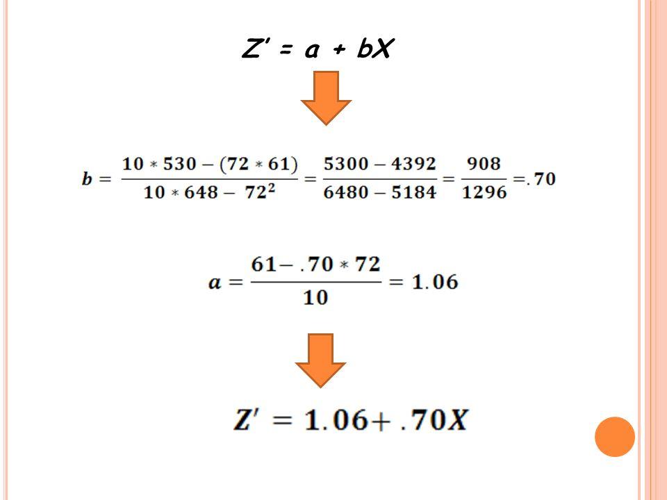 Z = a + bX