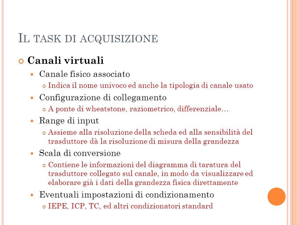 I L TASK DI ACQUISIZIONE Canali virtuali Canale fisico associato Indica il nome univoco ed anche la tipologia di canale usato Configurazione di colleg