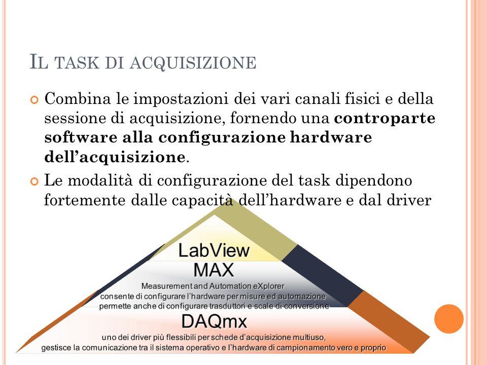 LabView MAX Measurement and Automation eXplorer consente di configurare lhardware per misure ed automazione permette anche di configurare trasduttori