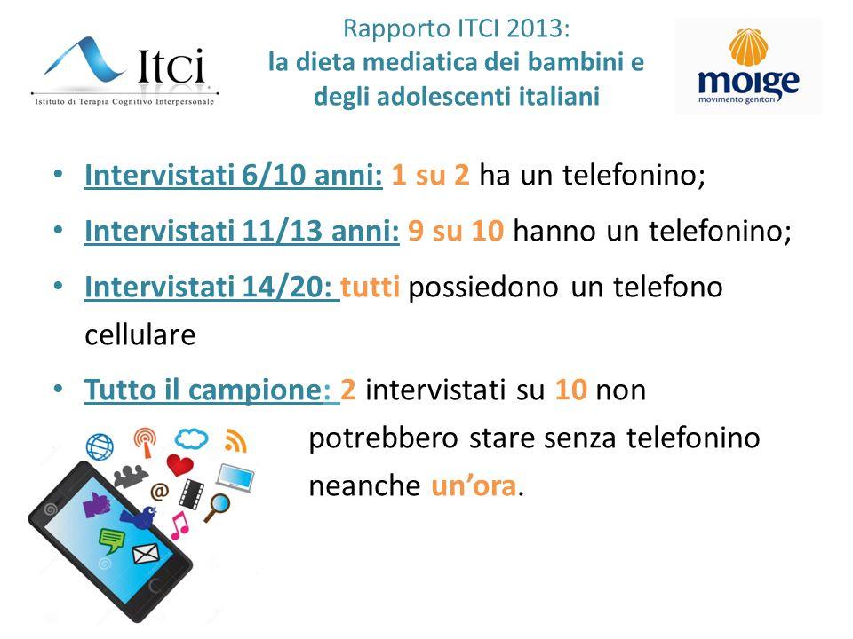 Intervistati 6/10 anni: 1 su 2 ha un telefonino; Intervistati 11/13 anni: 9 su 10 hanno un telefonino; Intervistati 14/20: tutti possiedono un telefon