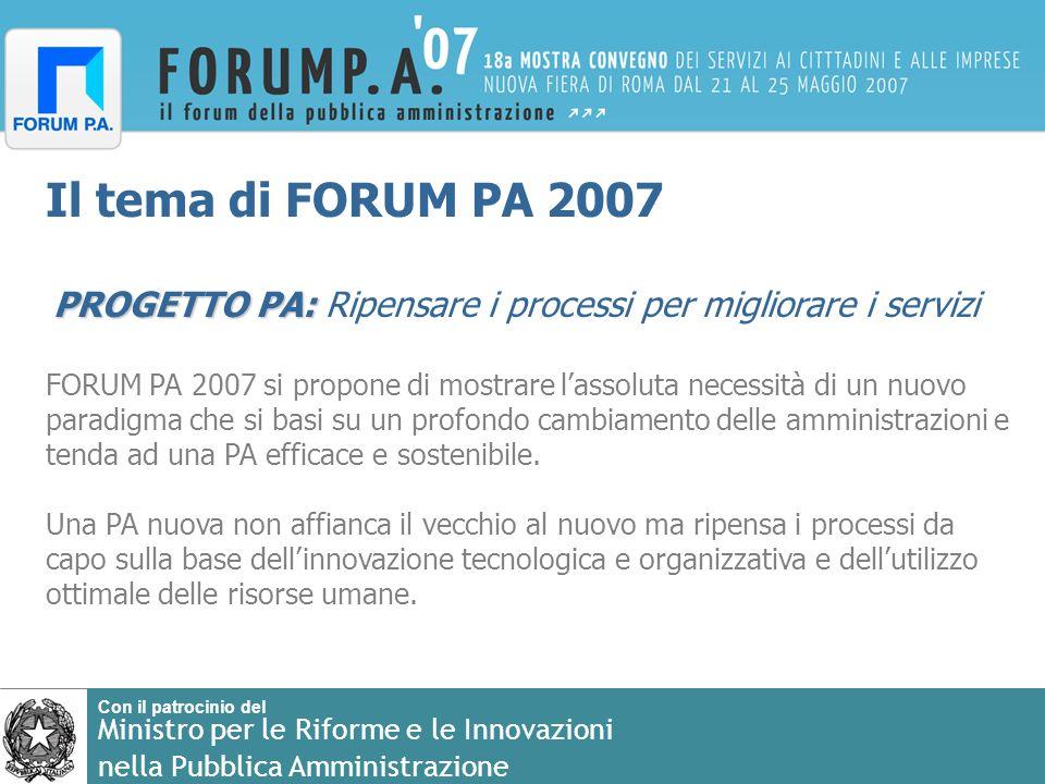 Con il patrocinio del Ministro per le Riforme e le Innovazioni nella Pubblica Amministrazione La nuova mostra: i territori a Forum PA Padiglioni 7 e 9 per 16.625 mq lordi e circa 8.000 netti.