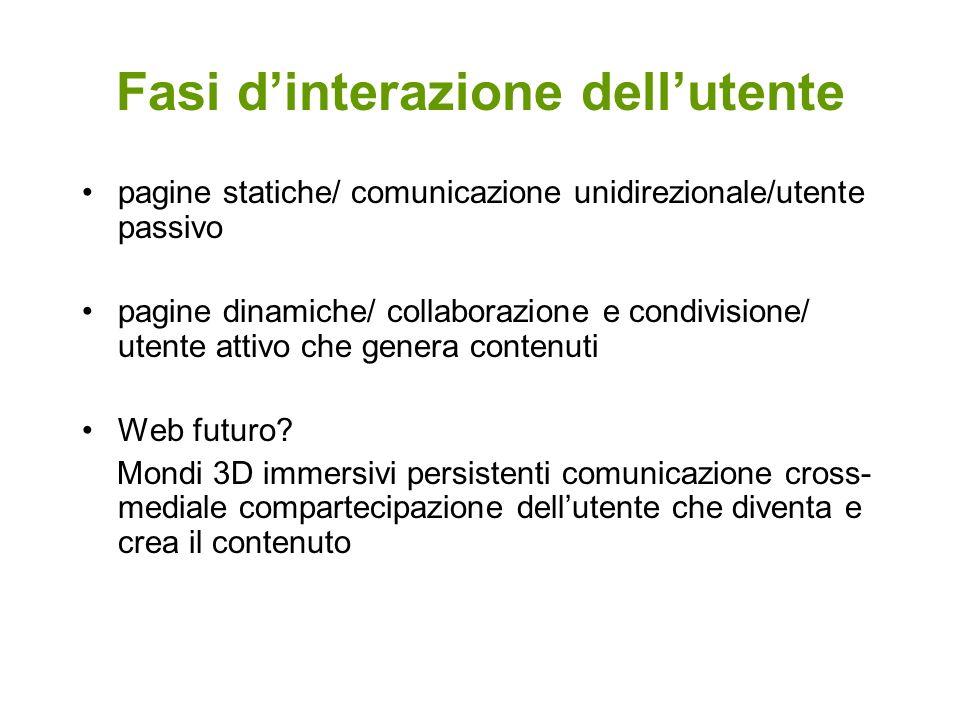 Fasi dinterazione dellutente pagine statiche/ comunicazione unidirezionale/utente passivo pagine dinamiche/ collaborazione e condivisione/ utente atti