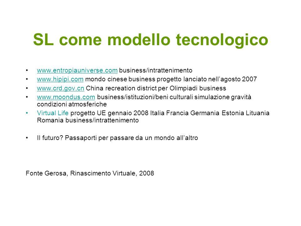 SL come modello tecnologico www.entropiauniverse.com business/intrattenimentowww.entropiauniverse.com www.hipipi.com mondo cinese business progetto la