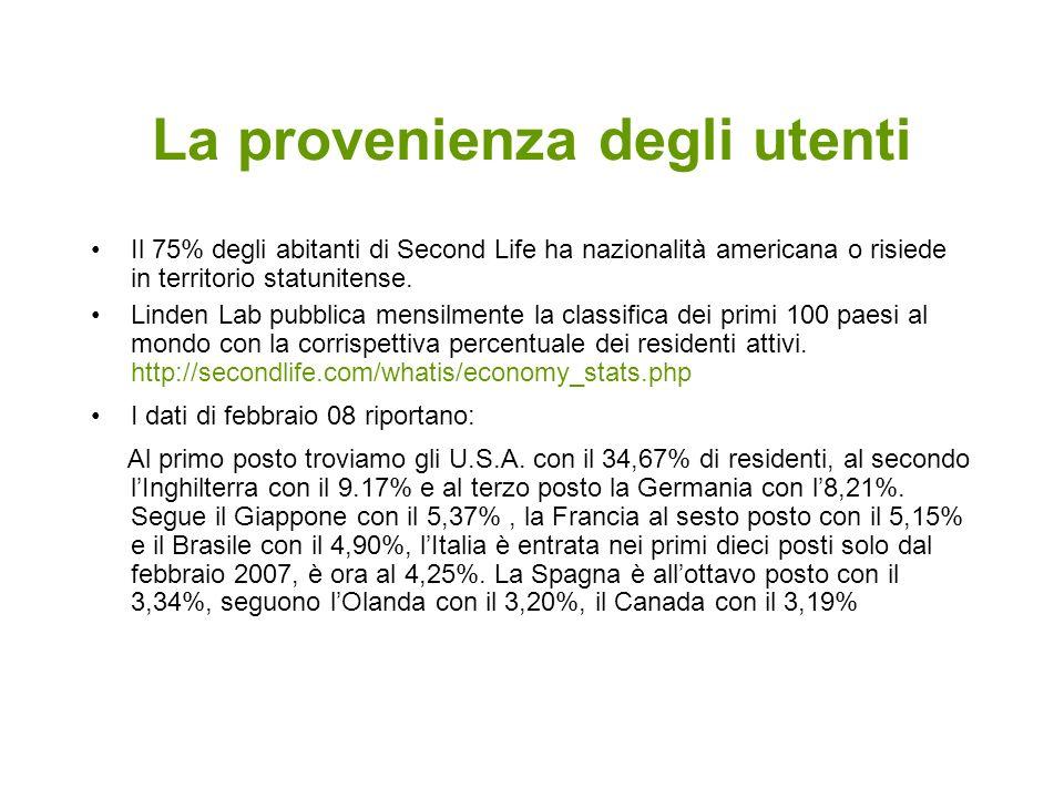 La provenienza degli utenti Il 75% degli abitanti di Second Life ha nazionalità americana o risiede in territorio statunitense. Linden Lab pubblica me