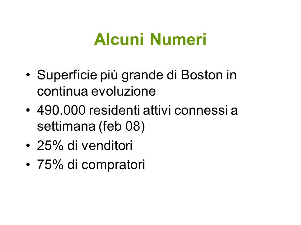 Alcuni Numeri Superficie più grande di Boston in continua evoluzione 490.000 residenti attivi connessi a settimana (feb 08) 25% di venditori 75% di co