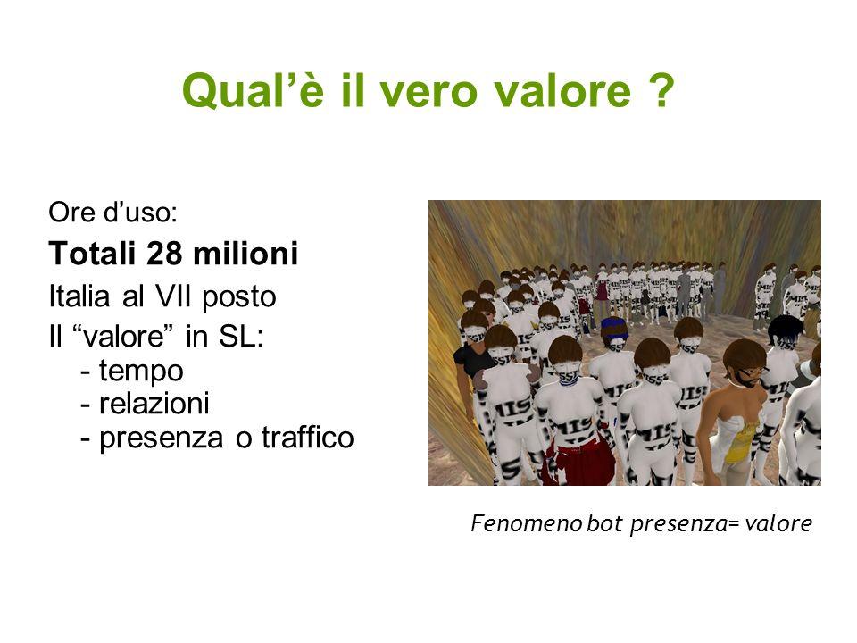 Qualè il vero valore ? Ore duso: Totali 28 milioni Italia al VII posto Il valore in SL: - tempo - relazioni - presenza o traffico Fenomeno bot presenz
