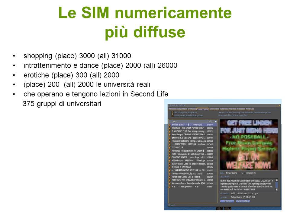 Le SIM numericamente più diffuse shopping (place) 3000 (all) 31000 intrattenimento e dance (place) 2000 (all) 26000 erotiche (place) 300 (all) 2000 (p